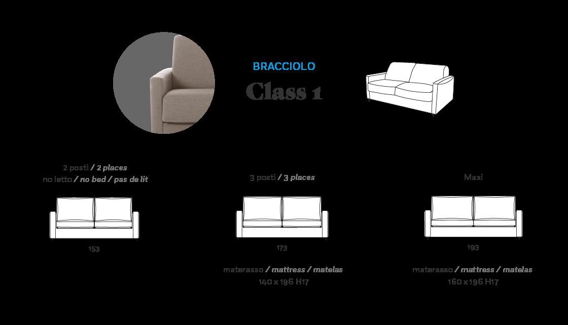 Misure: Bracciolo Class 1
