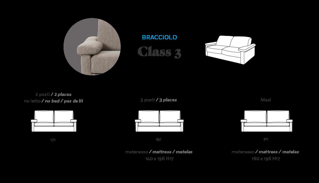 Misure: Bracciolo Class 3