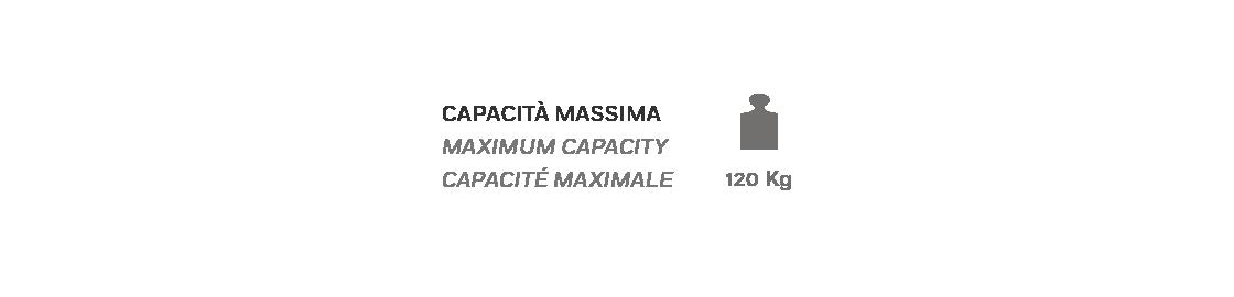Multilpla Poltrona Relax - Scheda Tecnica - Capacità Massima