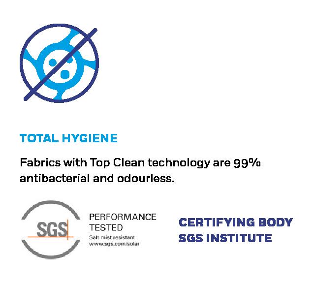 Total Hygiene